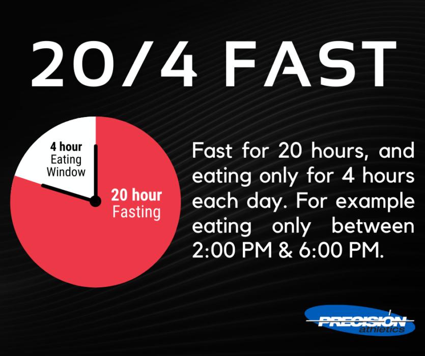 20/4 intermittent fast
